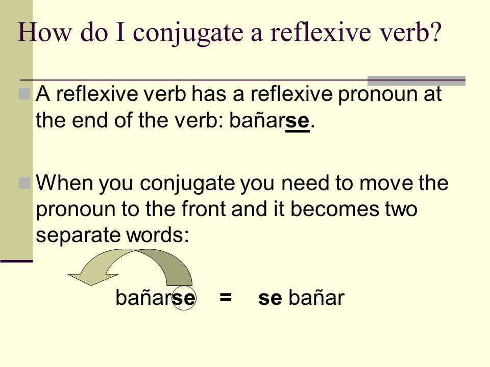 How do I conjugate a reflexive verb? A reflexive verb has a reflexive pronoun at the end of the verb: bañarse. When you conjugate you need to move the