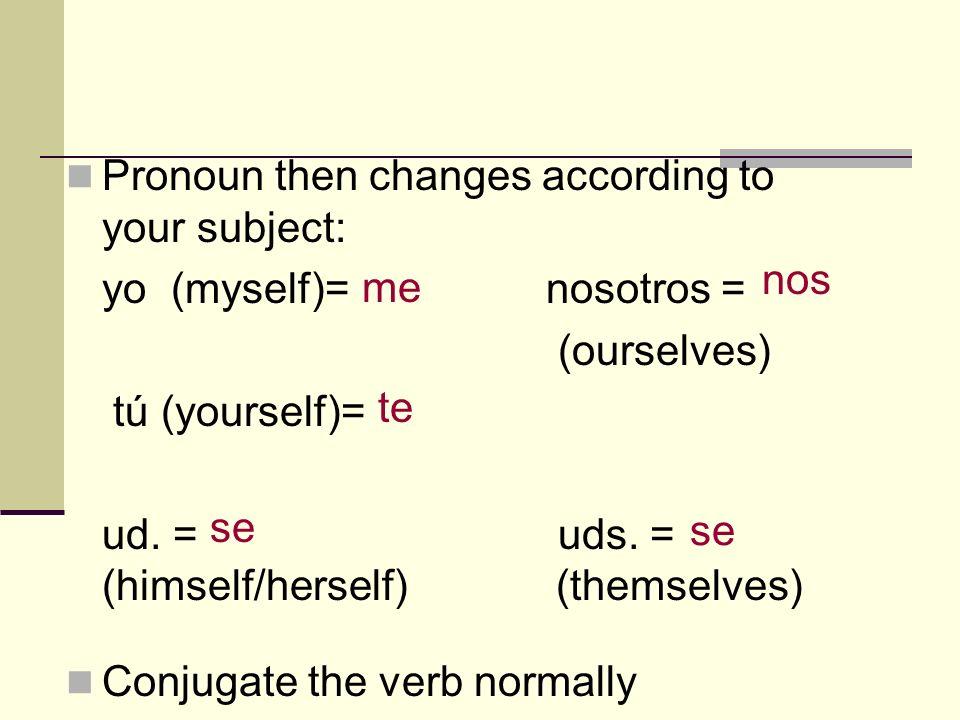 Present Tense -ar verbs yo = nosotros = tú = ud.=uds.