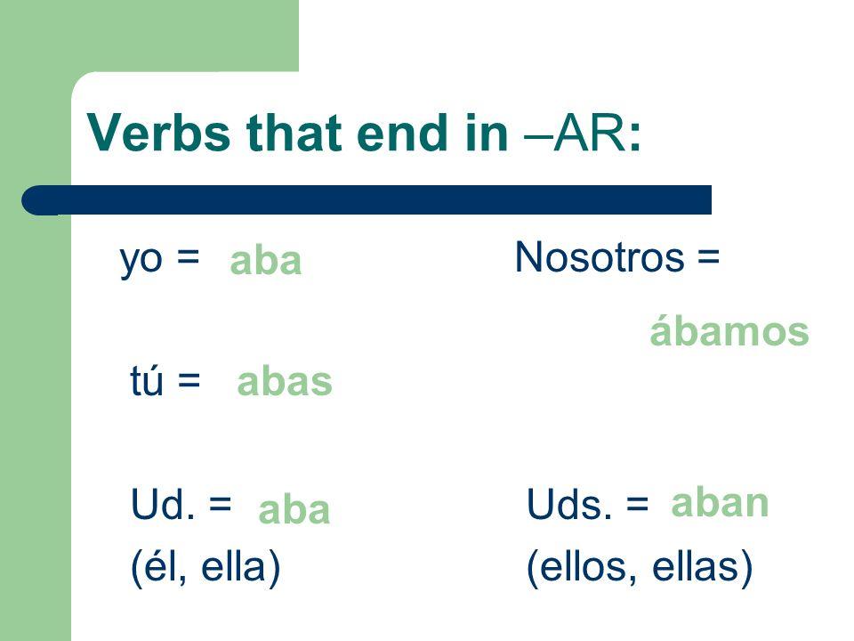 Verbs that end in –er, -ir: yo =nosotros = tú = Ud.