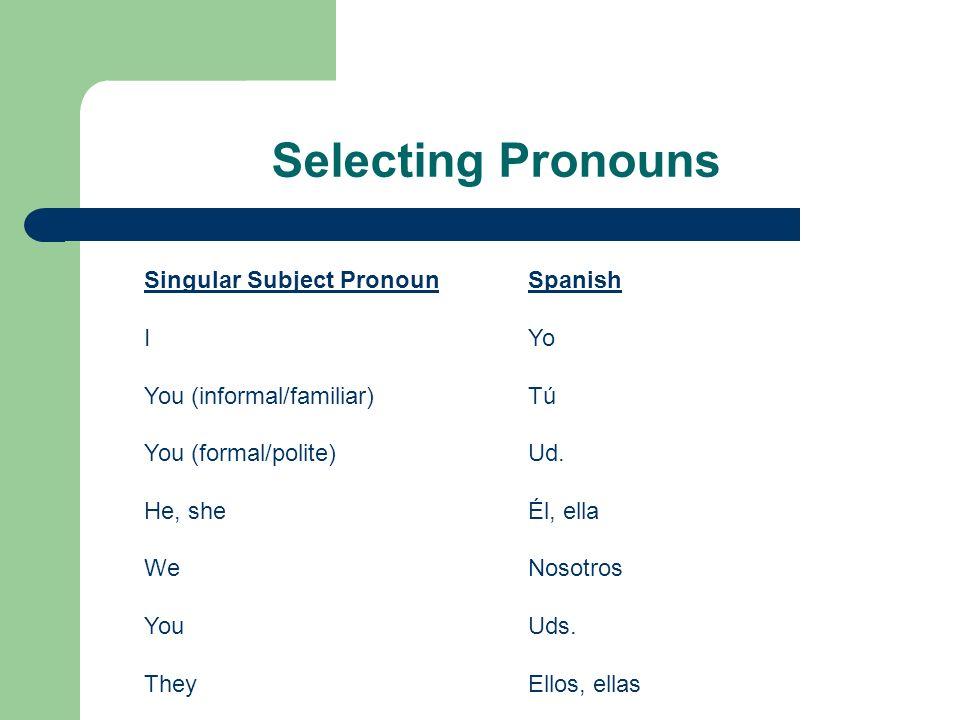 Subject Pronouns & Ser Spanish II