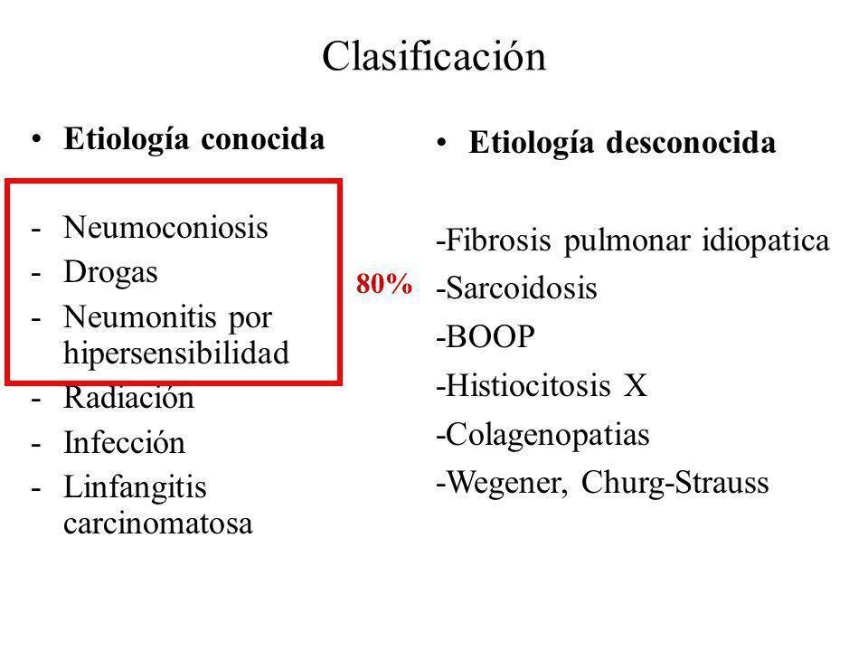 Etiología conocida -Neumoconiosis -Drogas -Neumonitis por hipersensibilidad -Radiación -Infección -Linfangitis carcinomatosa Clasificación Etiología d
