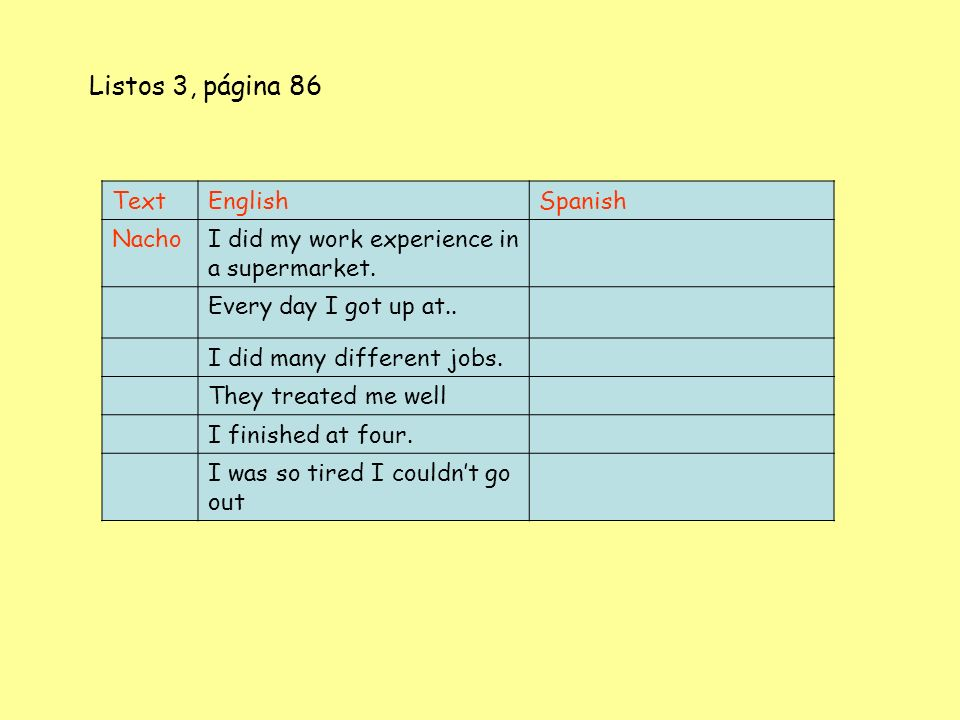 TextEnglishSpanish NachoI did my work experience in a supermarket.