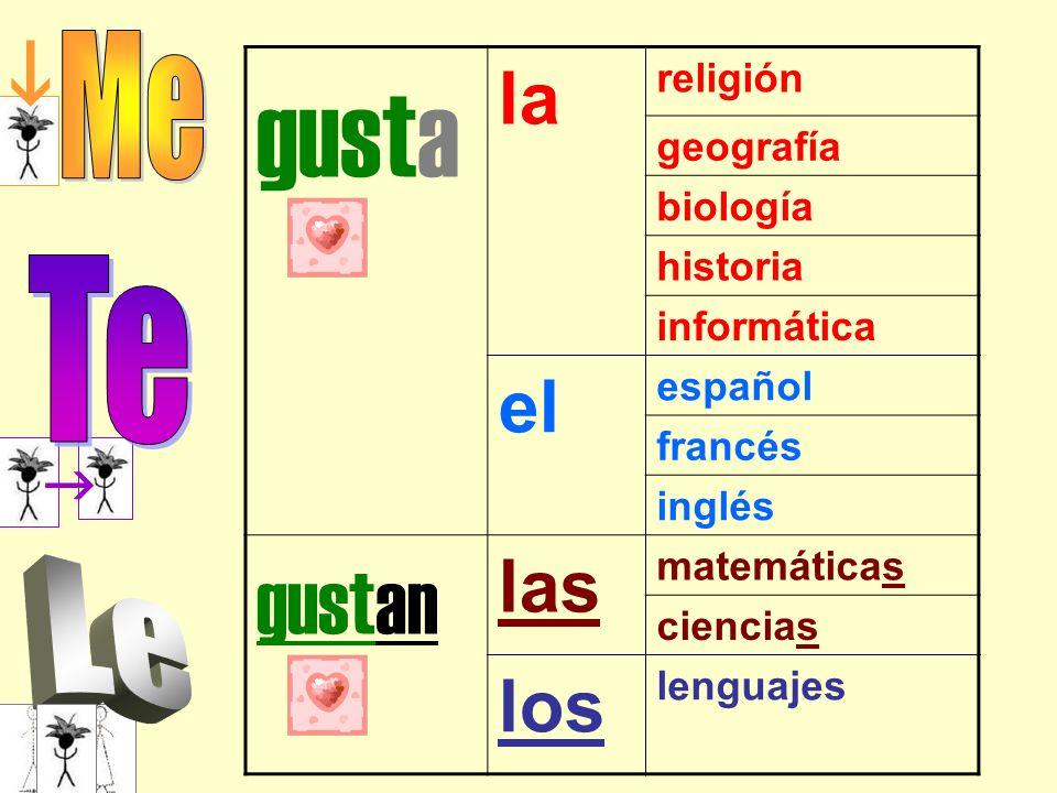 gusta la religión geografía biología historia informática el español francés inglés gustan las matemáticas ciencias los lenguajes