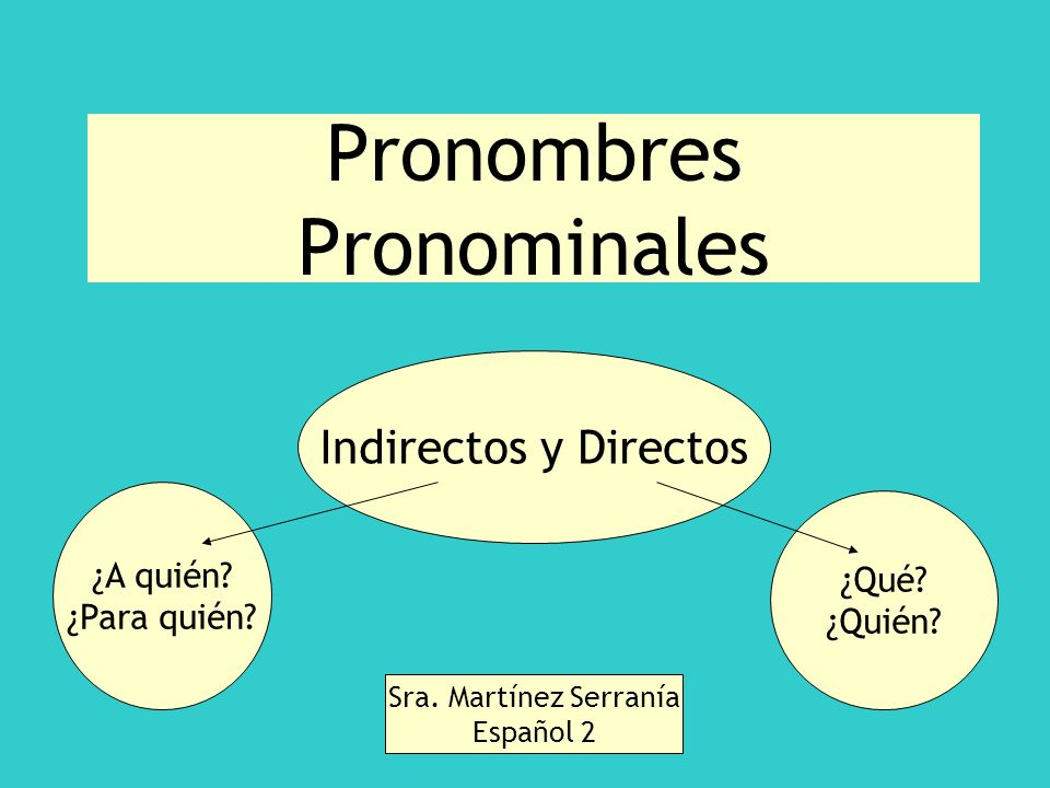 Pronouns always go before the conjugated verb.