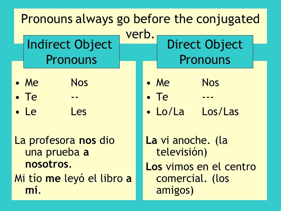 Pronouns always go before the conjugated verb. MeNos Te-- LeLes La profesora nos dio una prueba a nosotros. Mi tío me leyó el libro a mí. MeNos Te---