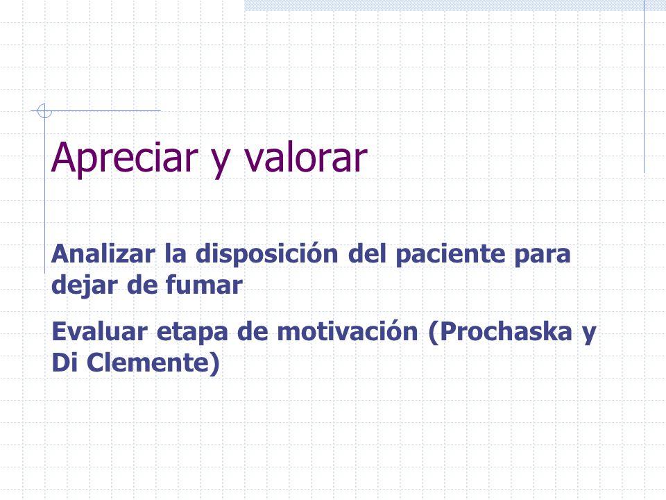 Apreciar y valorar Analizar la disposición del paciente para dejar de fumar Evaluar etapa de motivación (Prochaska y Di Clemente)