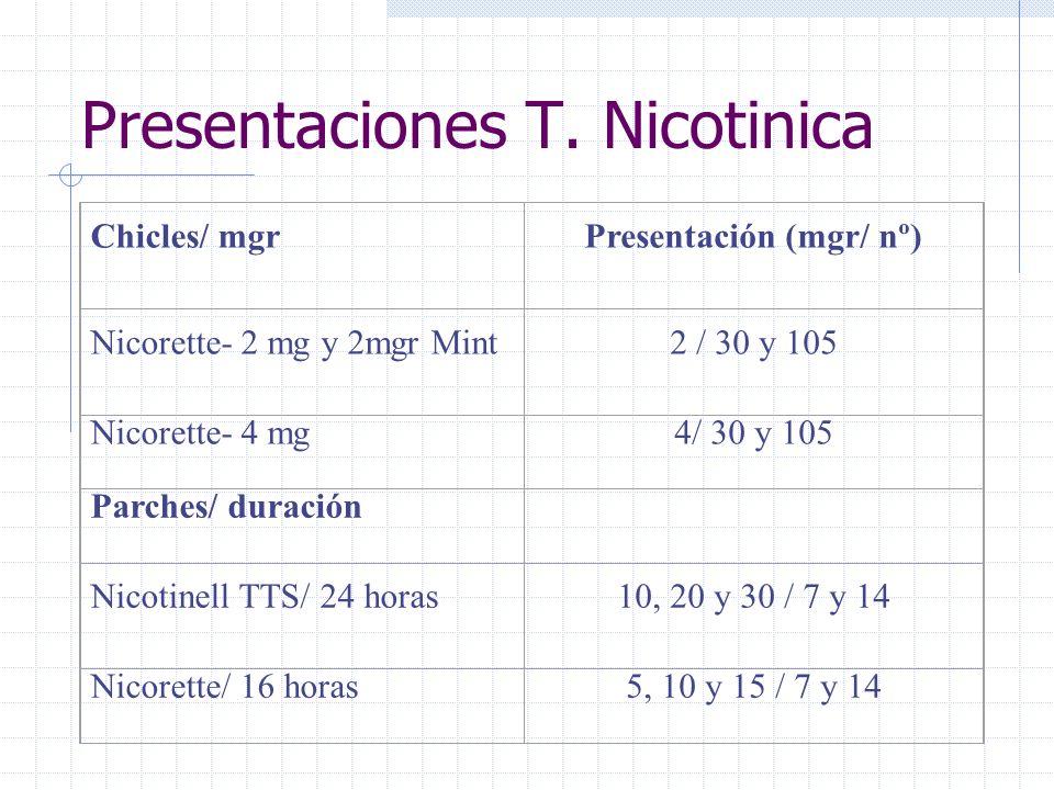 Presentaciones T.