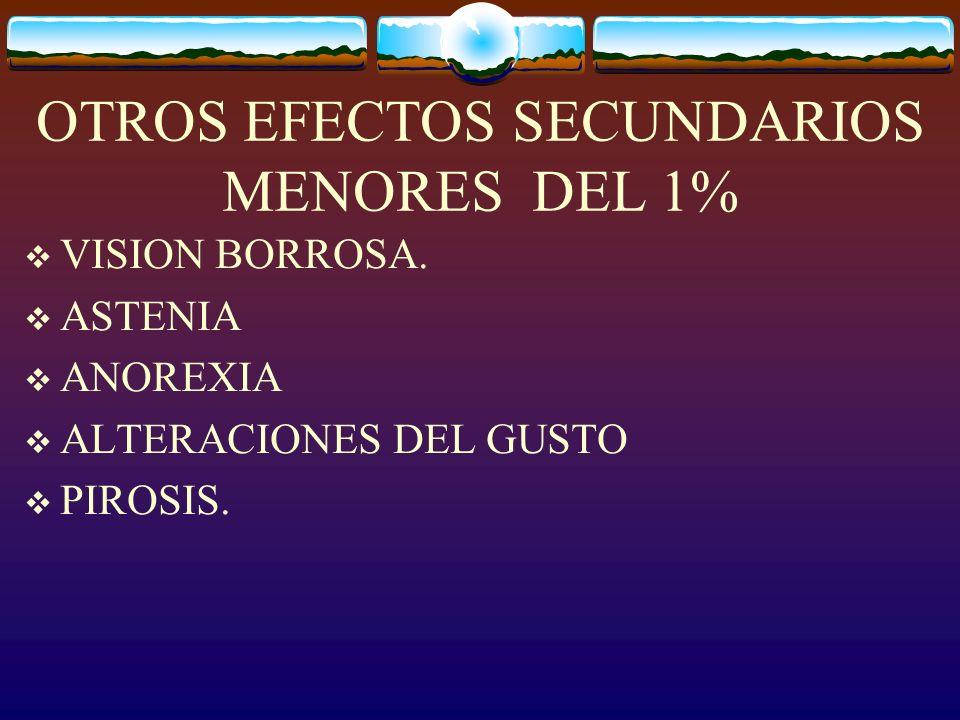OTROS EFECTOS SECUNDARIOS MENORES DEL 1% VISION BORROSA.