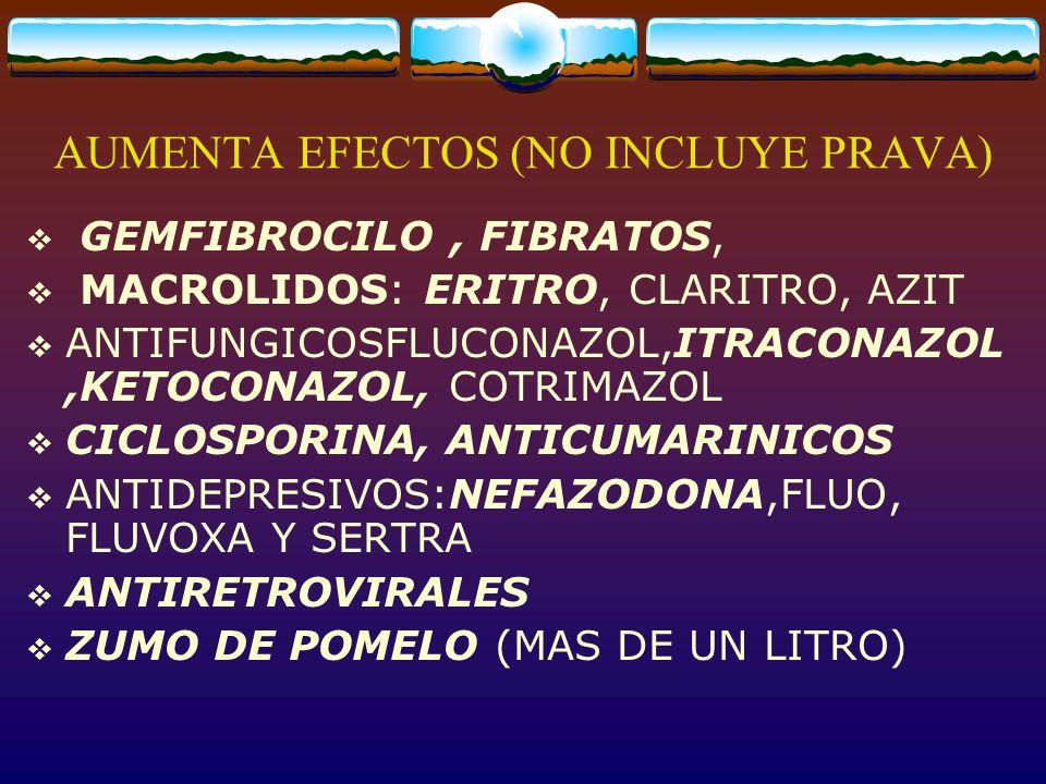 AUMENTA EFECTOS (NO INCLUYE PRAVA) GEMFIBROCILO, FIBRATOS, MACROLIDOS: ERITRO, CLARITRO, AZIT ANTIFUNGICOSFLUCONAZOL,ITRACONAZOL,KETOCONAZOL, COTRIMAZOL CICLOSPORINA, ANTICUMARINICOS ANTIDEPRESIVOS:NEFAZODONA,FLUO, FLUVOXA Y SERTRA ANTIRETROVIRALES ZUMO DE POMELO (MAS DE UN LITRO)