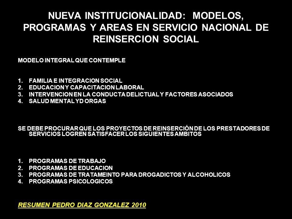 NUEVA INSTITUCIONALIDAD: MODELOS, PROGRAMAS Y AREAS EN SERVICIO NACIONAL DE REINSERCION SOCIAL MODELO INTEGRAL QUE CONTEMPLE 1.FAMILIA E INTEGRACION S