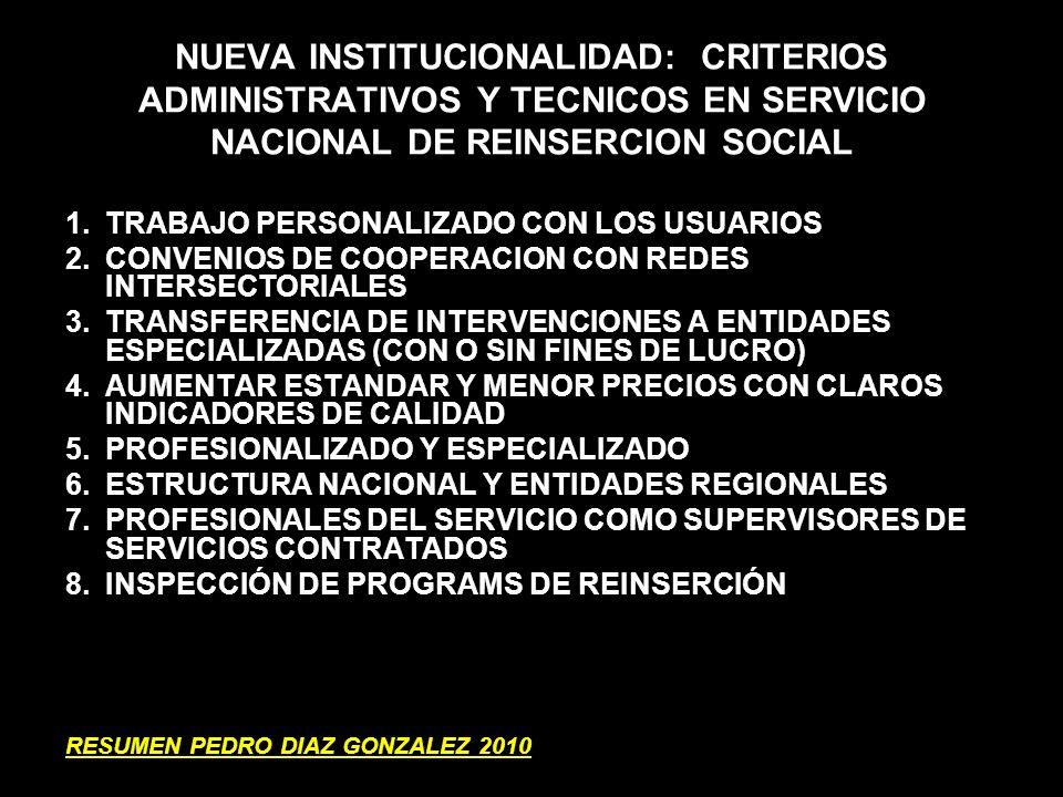 NUEVA INSTITUCIONALIDAD: CRITERIOS ADMINISTRATIVOS Y TECNICOS EN SERVICIO NACIONAL DE REINSERCION SOCIAL 1.TRABAJO PERSONALIZADO CON LOS USUARIOS 2.CO