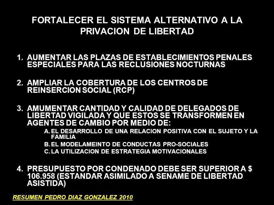 FORTALECER EL SISTEMA ALTERNATIVO A LA PRIVACION DE LIBERTAD 1.AUMENTAR LAS PLAZAS DE ESTABLECIMIENTOS PENALES ESPECIALES PARA LAS RECLUSIONES NOCTURN
