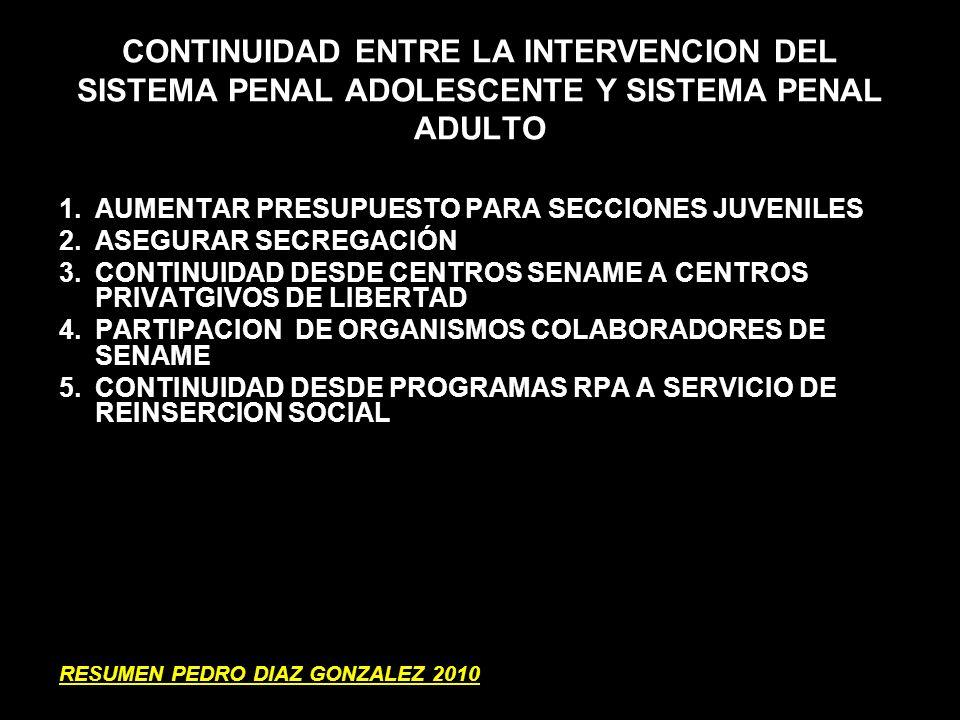 CONTINUIDAD ENTRE LA INTERVENCION DEL SISTEMA PENAL ADOLESCENTE Y SISTEMA PENAL ADULTO 1.AUMENTAR PRESUPUESTO PARA SECCIONES JUVENILES 2.ASEGURAR SECR