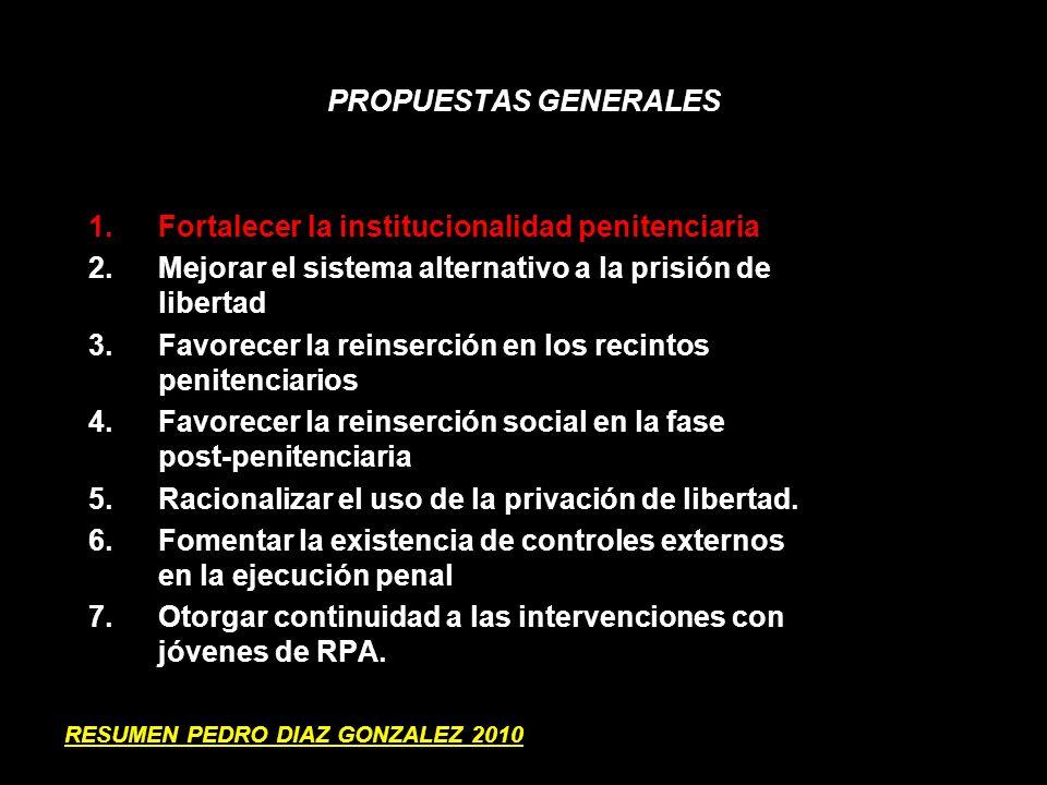NUEVA INSTITUCIONALIDAD: CRITERIOS ADMINISTRATIVOS Y TECNICOS EN SERVICIO NACIONAL DE REINSERCION SOCIAL 1.TRABAJO PERSONALIZADO CON LOS USUARIOS 2.CONVENIOS DE COOPERACION CON REDES INTERSECTORIALES 3.TRANSFERENCIA DE INTERVENCIONES A ENTIDADES ESPECIALIZADAS (CON O SIN FINES DE LUCRO) 4.AUMENTAR ESTANDAR Y MENOR PRECIOS CON CLAROS INDICADORES DE CALIDAD 5.PROFESIONALIZADO Y ESPECIALIZADO 6.ESTRUCTURA NACIONAL Y ENTIDADES REGIONALES 7.PROFESIONALES DEL SERVICIO COMO SUPERVISORES DE SERVICIOS CONTRATADOS 8.INSPECCIÓN DE PROGRAMS DE REINSERCIÓN RESUMEN PEDRO DIAZ GONZALEZ 2010