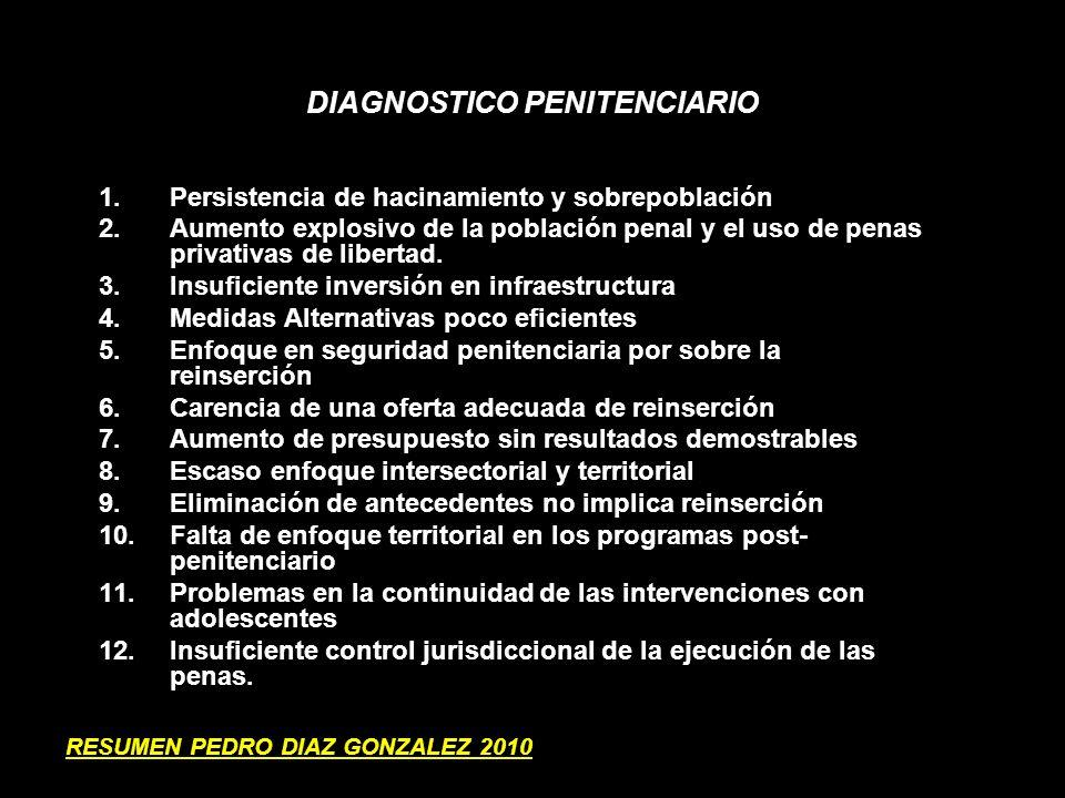 FORTALECER EL SISTEMA ALTERNATIVO A LA PRIVACION DE LIBERTAD 1.AUMENTAR LAS PLAZAS DE ESTABLECIMIENTOS PENALES ESPECIALES PARA LAS RECLUSIONES NOCTURNAS 2.AMPLIAR LA COBERTURA DE LOS CENTROS DE REINSERCION SOCIAL (RCP) 3.AMUMENTAR CANTIDAD Y CALIDAD DE DELEGADOS DE LIBERTAD VIGILADA Y QUE ESTOS SE TRANSFORMEN EN AGENTES DE CAMBIO POR MEDIO DE: A.EL DESARROLLO DE UNA RELACION POSITIVA CON EL SUJETO Y LA FAMILIA B.EL MODELAMEINTO DE CONDUCTAS PRO-SOCIALES C.LA UTILIZACION DE ESTRATEGIA MOTIVACIONALES 4.PRESUPUESTO POR CONDENADO DEBE SER SUPERIOR A $ 106.958 (ESTANDAR ASIMILADO A SENAME DE LIBERTAD ASISTIDA) RESUMEN PEDRO DIAZ GONZALEZ 2010