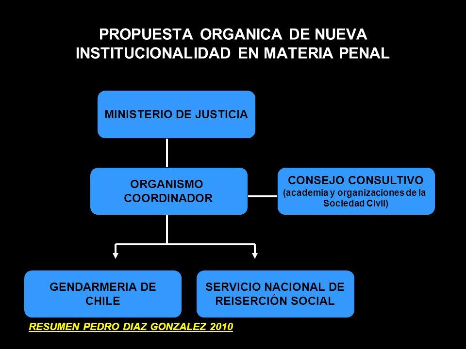 PROPUESTA ORGANICA DE NUEVA INSTITUCIONALIDAD EN MATERIA PENAL MINISTERIO DE JUSTICIA ORGANISMO COORDINADOR GENDARMERIA DE CHILE SERVICIO NACIONAL DE