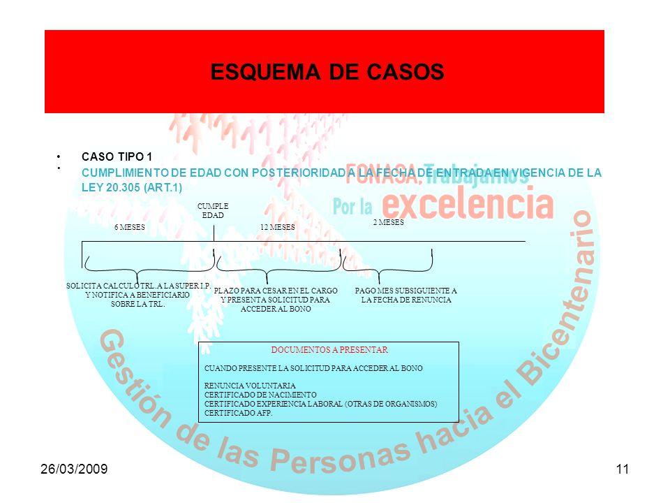 26/03/200911 ESQUEMA DE CASOS CASO TIPO 1 CUMPLIMIENTO DE EDAD CON POSTERIORIDAD A LA FECHA DE ENTRADA EN VIGENCIA DE LA LEY 20.305 (ART.1) CUMPLE EDA