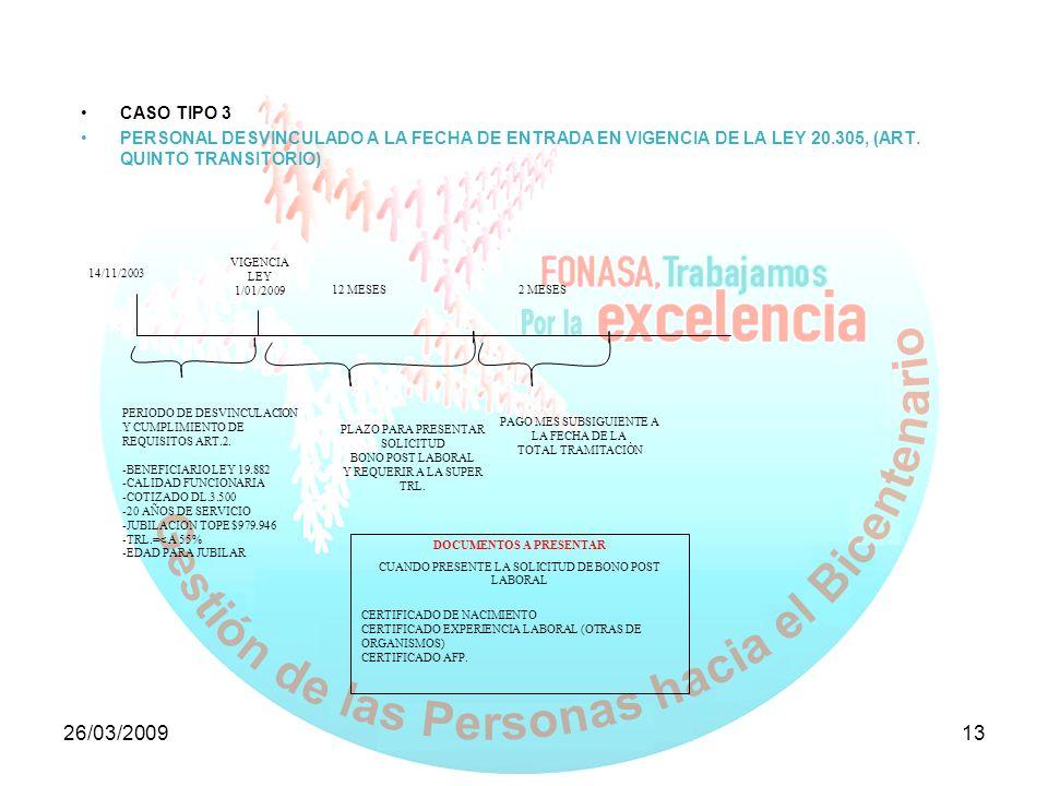 26/03/200913 CASO TIPO 3 PERSONAL DESVINCULADO A LA FECHA DE ENTRADA EN VIGENCIA DE LA LEY 20.305, (ART. QUINTO TRANSITORIO) VIGENCIA LEY 1/01/2009 12