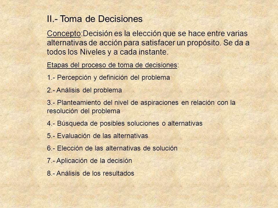 II.- Toma de Decisiones Concepto:Decisión es la elección que se hace entre varias alternativas de acción para satisfacer un propósito. Se da a todos l