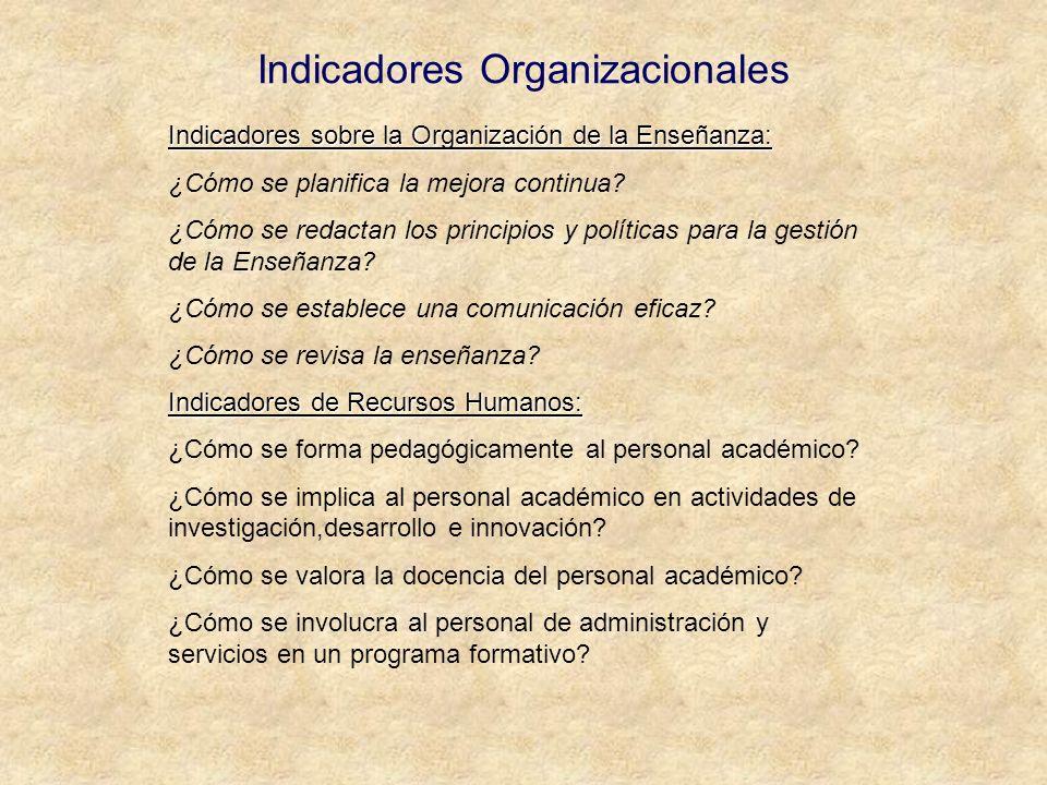 Indicadores Organizacionales Indicadores sobre la Organización de la Enseñanza: ¿Cómo se planifica la mejora continua? ¿Cómo se redactan los principio