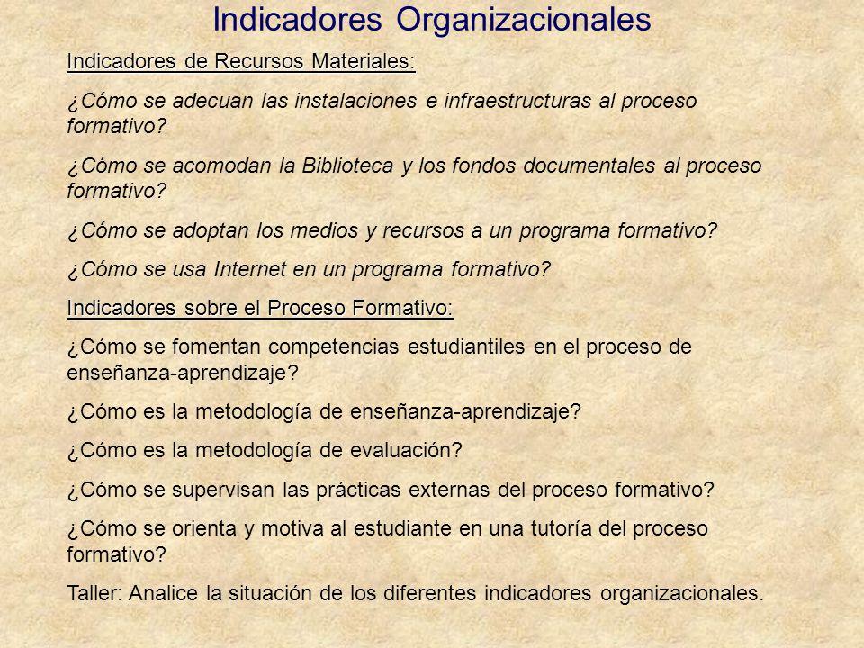 Indicadores Organizacionales Indicadores de Recursos Materiales: ¿Cómo se adecuan las instalaciones e infraestructuras al proceso formativo? ¿Cómo se