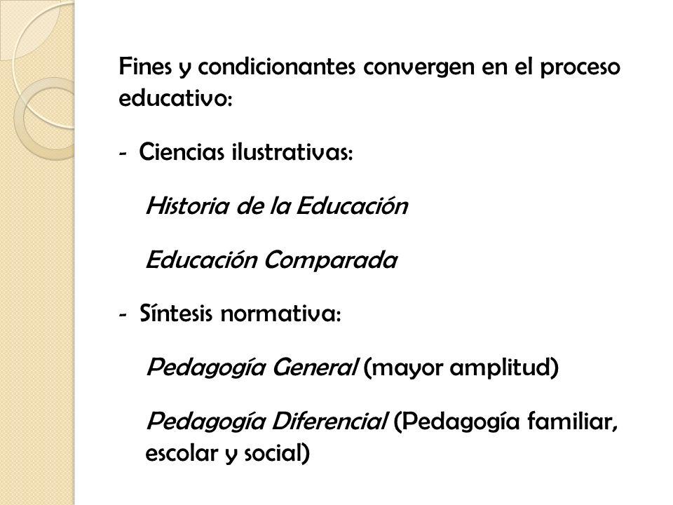 Fines y condicionantes convergen en el proceso educativo: - Ciencias ilustrativas: Historia de la Educación Educación Comparada - Síntesis normativa: