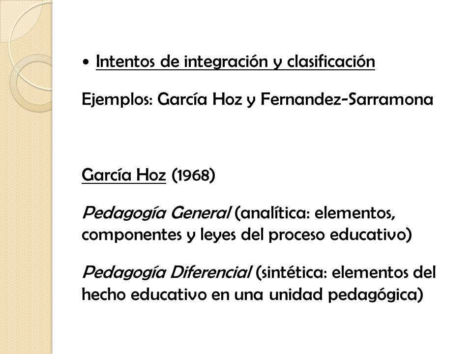 Intentos de integración y clasificación Ejemplos: García Hoz y Fernandez-Sarramona García Hoz (1968) Pedagogía General (analítica: elementos, componen