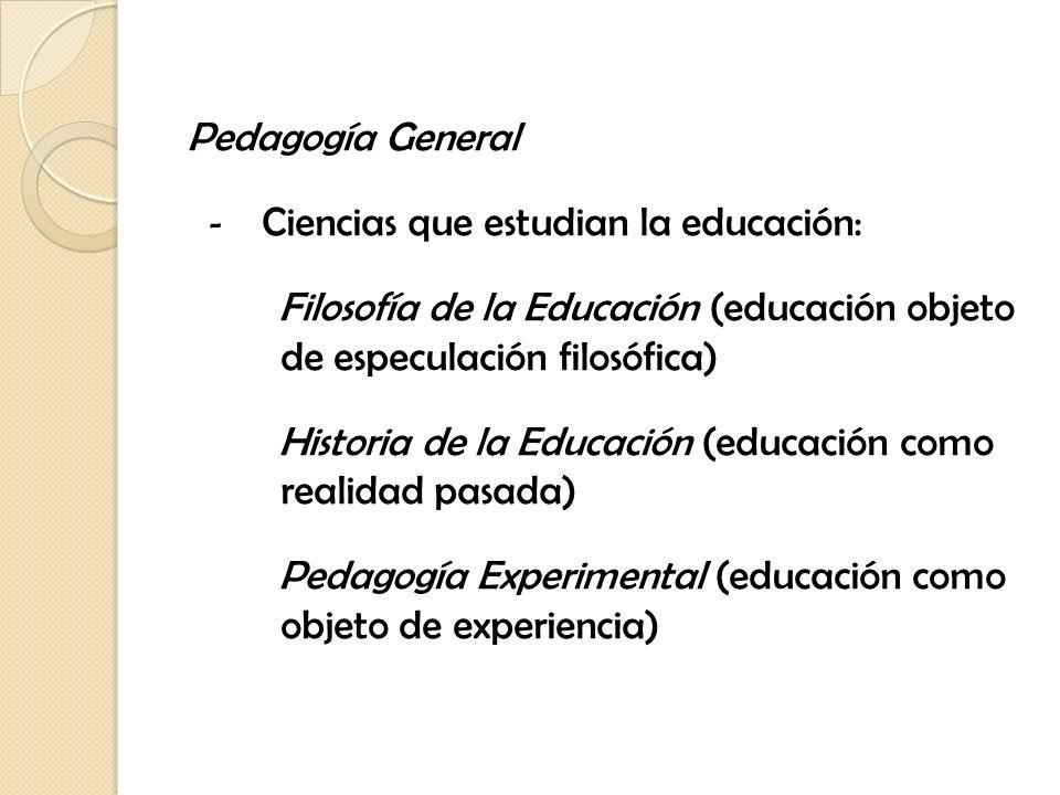 Pedagogía General - Ciencias que estudian los elementos del proceso educativo: Psicología de la Educación (elementos personales: educador y educando) Sociología de la Educación (condicionamientos sociales) Didáctica, Orientación Educativa y Organización Escolar (técnicas de la actividad educativa)