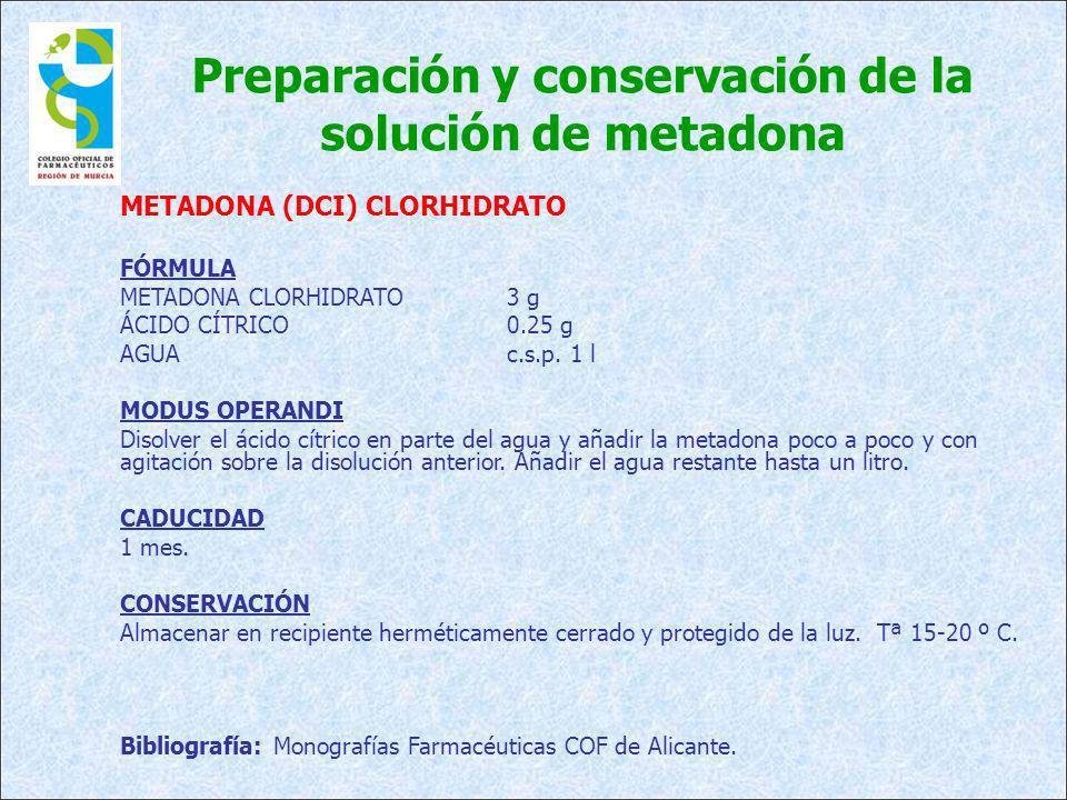 Preparación y conservación de la solución de metadona METADONA (DCI) CLORHIDRATO FÓRMULA METADONA CLORHIDRATO3 g ÁCIDO CÍTRICO0.25 g AGUA c.s.p. 1 l M