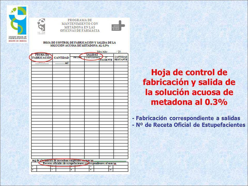 Hoja de control de fabricación y salida de la solución acuosa de metadona al 0.3% - Fabricación correspondiente a salidas - Nº de Receta Oficial de Estupefacientes