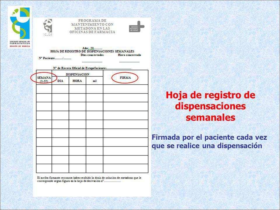 Hoja de registro de dispensaciones semanales Firmada por el paciente cada vez que se realice una dispensación