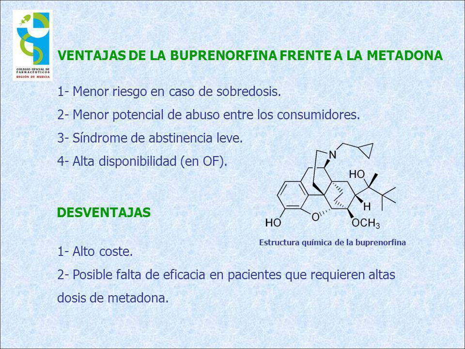 VENTAJAS DE LA BUPRENORFINA FRENTE A LA METADONA 1- Menor riesgo en caso de sobredosis. 2- Menor potencial de abuso entre los consumidores. 3- Síndrom