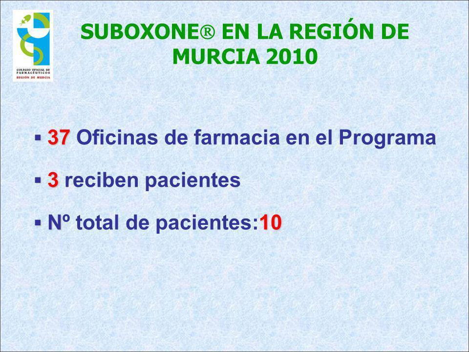 SUBOXONE EN LA REGIÓN DE MURCIA 2010 37 37 Oficinas de farmacia en el Programa 3 3 reciben pacientes N10 Nº total de pacientes:10