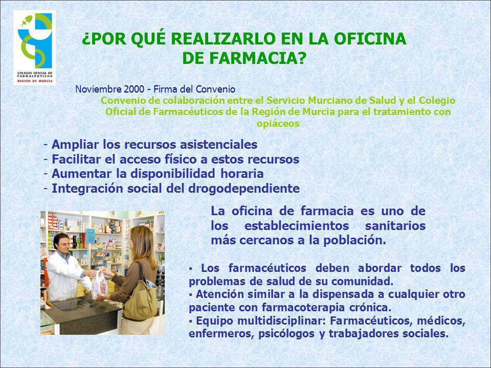 ¿POR QUÉ REALIZARLO EN LA OFICINA DE FARMACIA? - Ampliar los recursos asistenciales - Facilitar el acceso físico a estos recursos - Aumentar la dispon