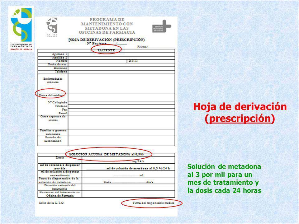 FARMACÉUTICO –Cada farmacéutico se compromete a aceptar un máximo de 10 pacientes.