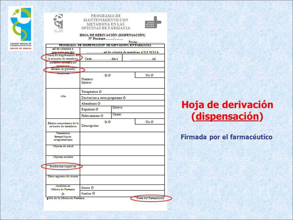 - Listado de médicos autorizados - Hoja de Control de Dispensación - Contrato terapéutico PROCEDIMIENTO SUBOXONE PROCEDIMIENTO SUBOXONE - Control de recetas (Base de datos ) - Tramitación del Visado de inspección - Facturación de las recetas - Listado de Farmacias autorizadas - Remite al farmacéutico: Receta Médica Orden de visado Orden de Prescripción - Actualizar listados ACREDITACIONES