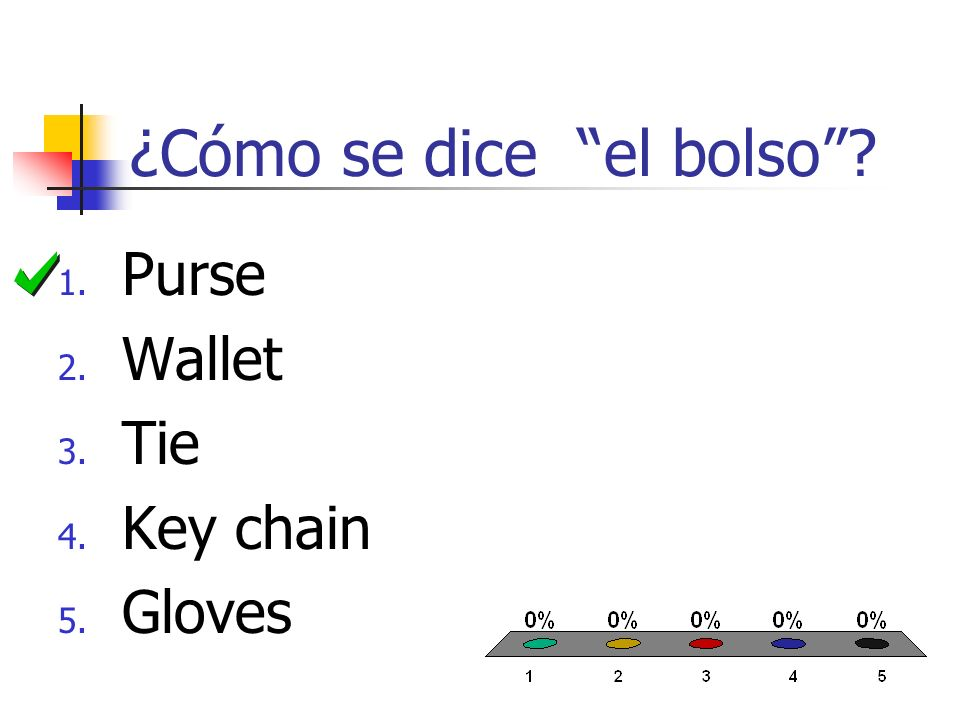¿Cómo se dice el bolso 1. Purse 2. Wallet 3. Tie 4. Key chain 5. Gloves
