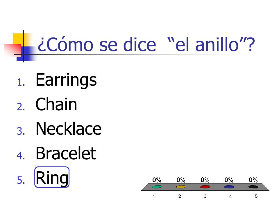 ¿Cómo se dice el anillo? 1. Earrings 2. Chain 3. Necklace 4. Bracelet 5. Ring