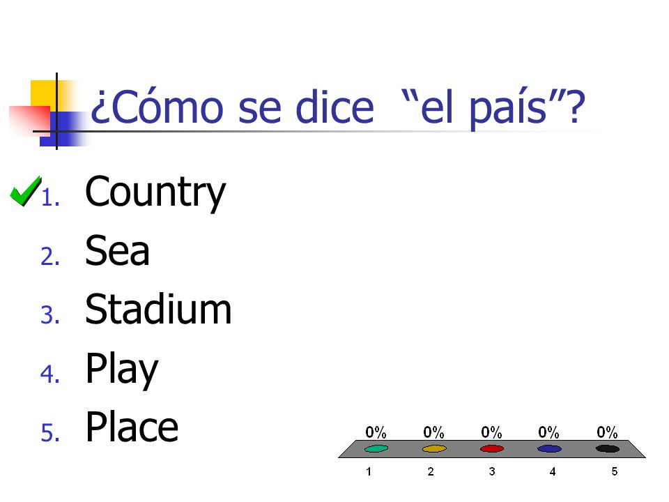 ¿Cómo se dice el país? 1. Country 2. Sea 3. Stadium 4. Play 5. Place