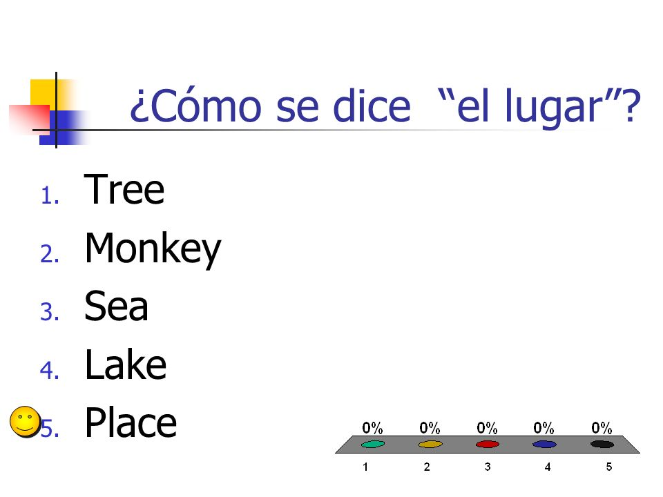 ¿Cómo se dice el pájaro? 1. Country 2. Bird 3. Tree 4. Park 5. Bear