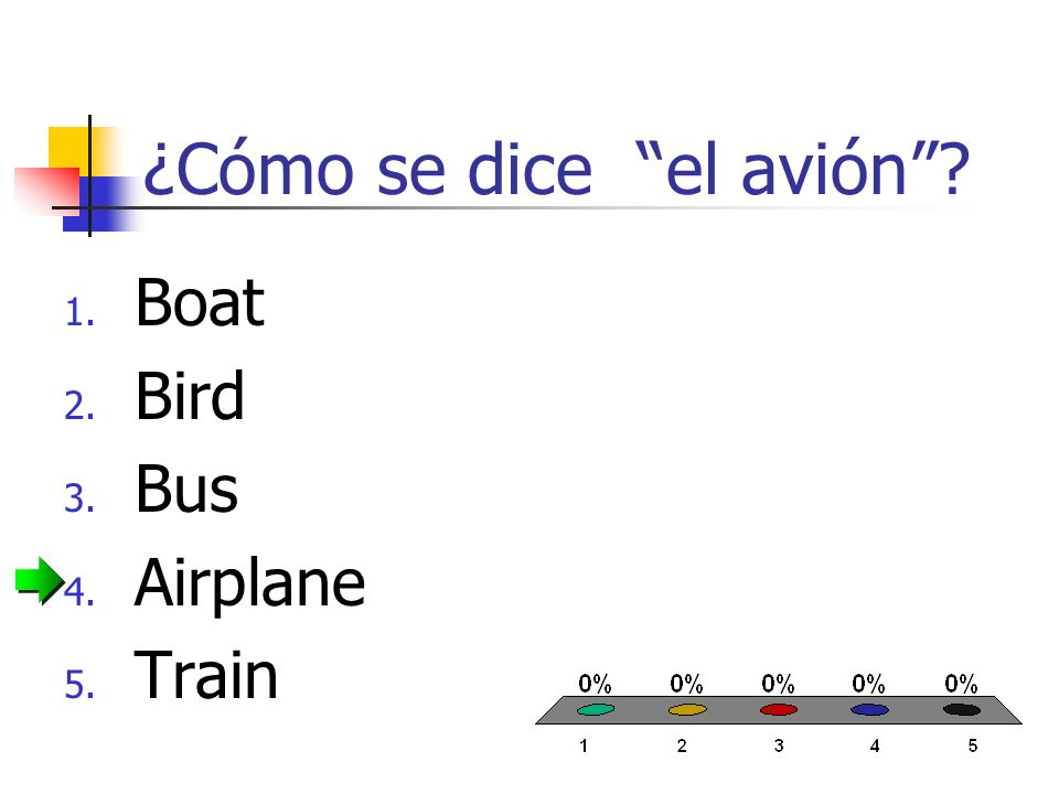 ¿Cómo se dice el avión? 1. Boat 2. Bird 3. Bus 4. Airplane 5. Train