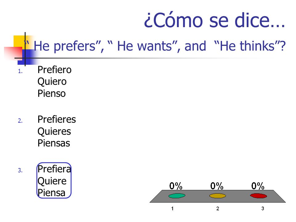¿Cómo se dice… He prefers, He wants, and He thinks.