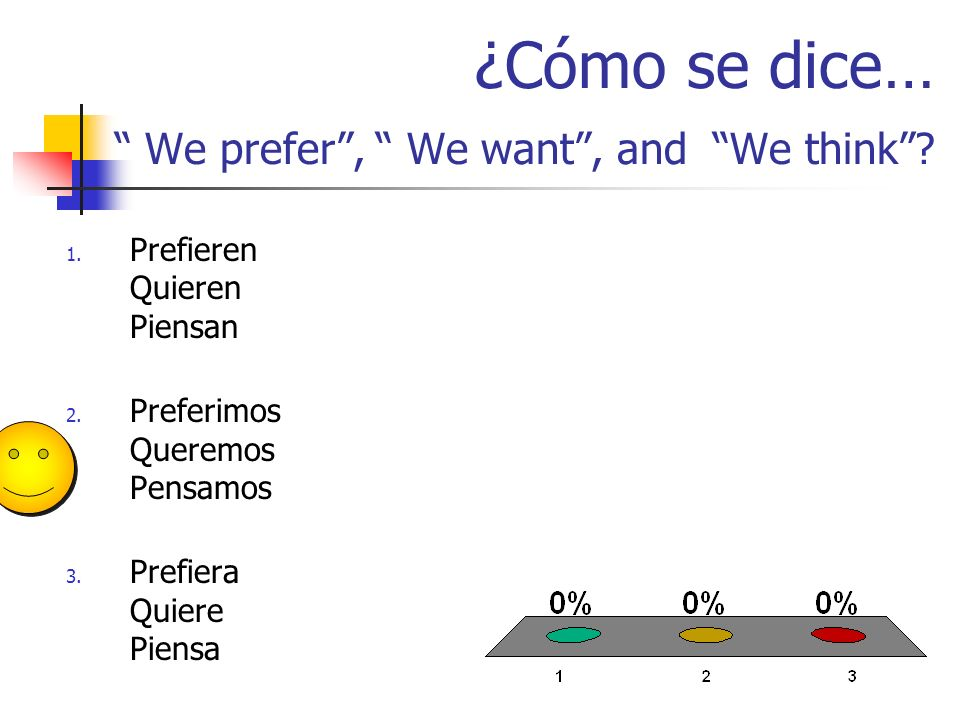 ¿Cómo se dice… We prefer, We want, and We think. 1.