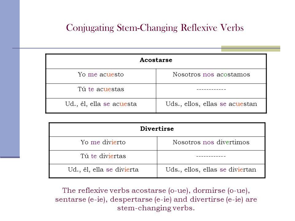 Conjugating Stem-Changing Reflexive Verbs Acostarse Yo me acuestoNosotros nos acostamos Tú te acuestas------------ Ud., él, ella se acuestaUds., ellos
