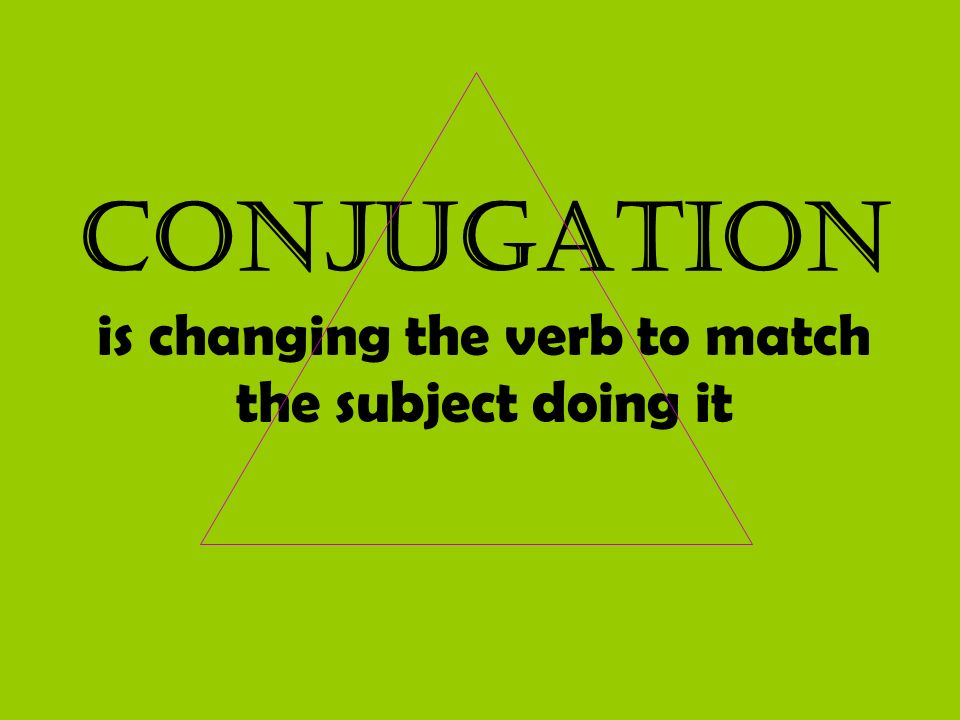 Conjugation is changing the verb to match the subject doing it