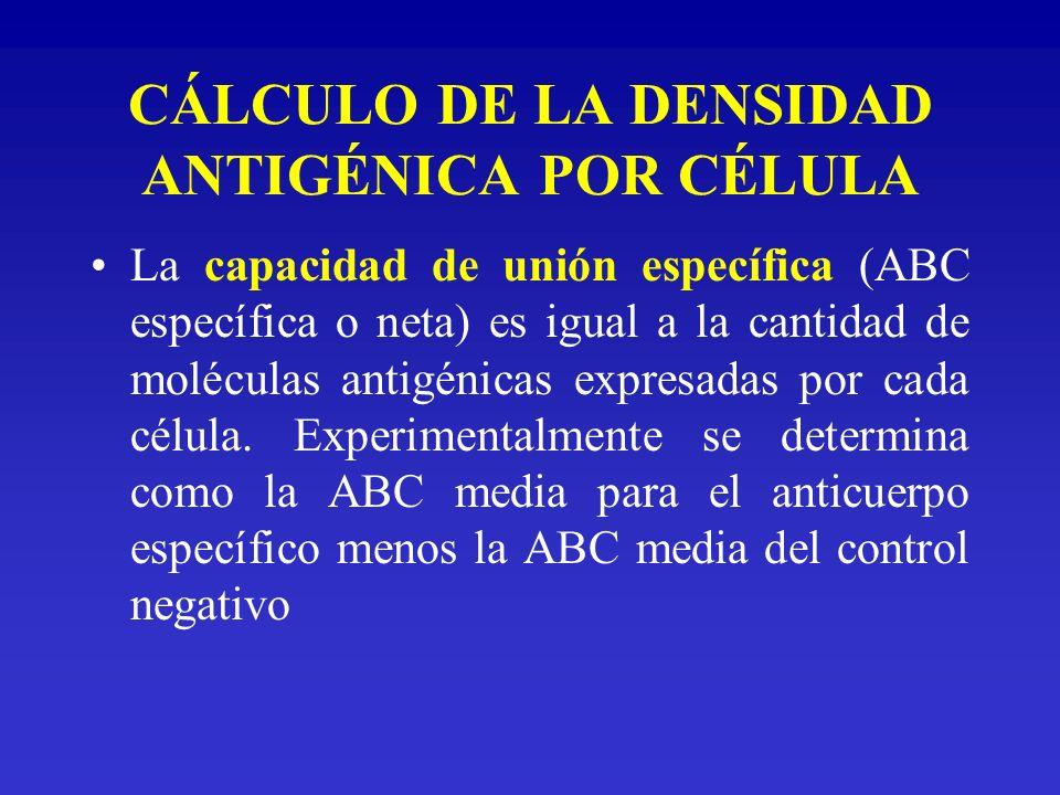CÁLCULO DE LA DENSIDAD ANTIGÉNICA POR CÉLULA La capacidad de unión específica (ABC específica o neta) es igual a la cantidad de moléculas antigénicas