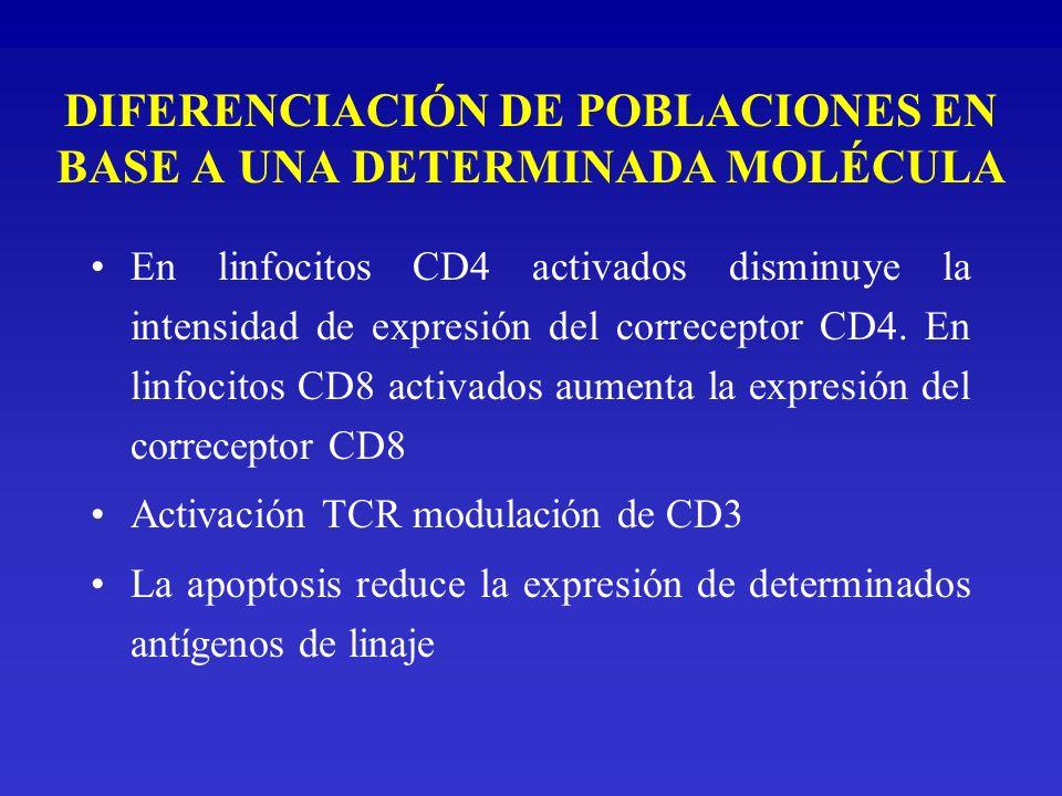 DIFERENCIACIÓN DE POBLACIONES EN BASE A UNA DETERMINADA MOLÉCULA En linfocitos CD4 activados disminuye la intensidad de expresión del correceptor CD4.