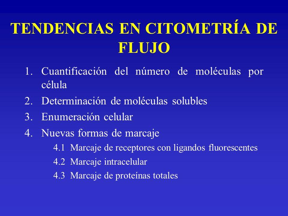 1.Cuantificación del número de moléculas por célula 2.Determinación de moléculas solubles 3.Enumeración celular 4.Nuevas formas de marcaje 4.1 Marcaje