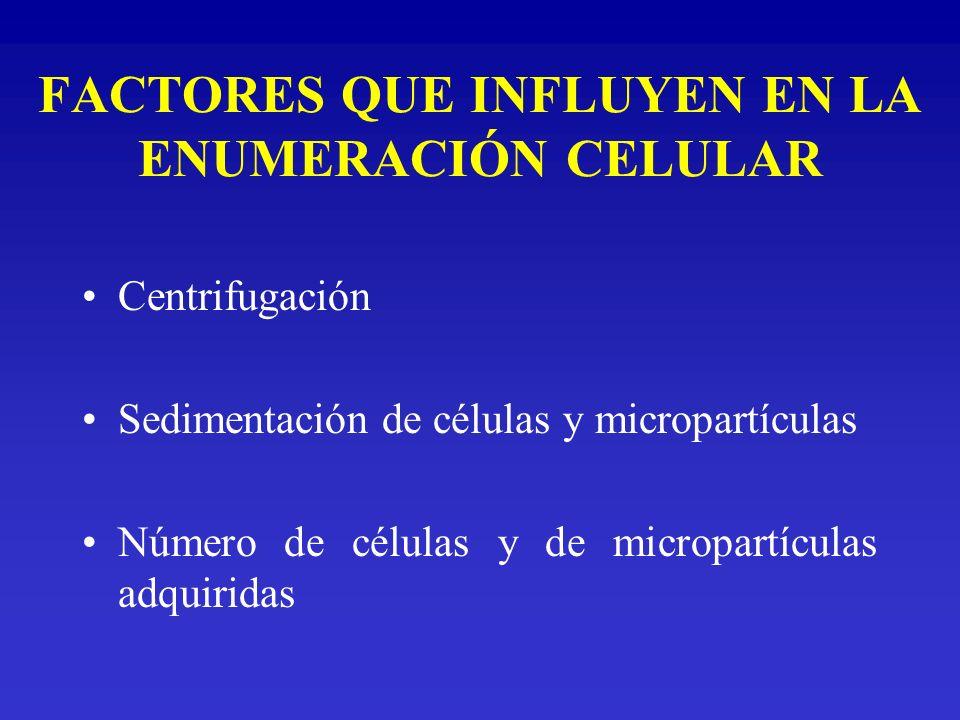 FACTORES QUE INFLUYEN EN LA ENUMERACIÓN CELULAR Centrifugación Sedimentación de células y micropartículas Número de células y de micropartículas adqui