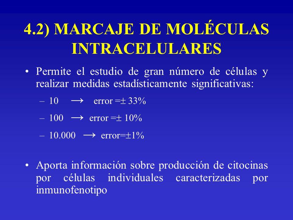 4.2) MARCAJE DE MOLÉCULAS INTRACELULARES Permite el estudio de gran número de células y realizar medidas estadísticamente significativas: –10 error =